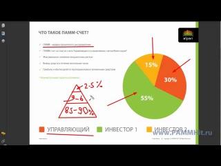 Инвестиции на forex - что такое ПАММ счета